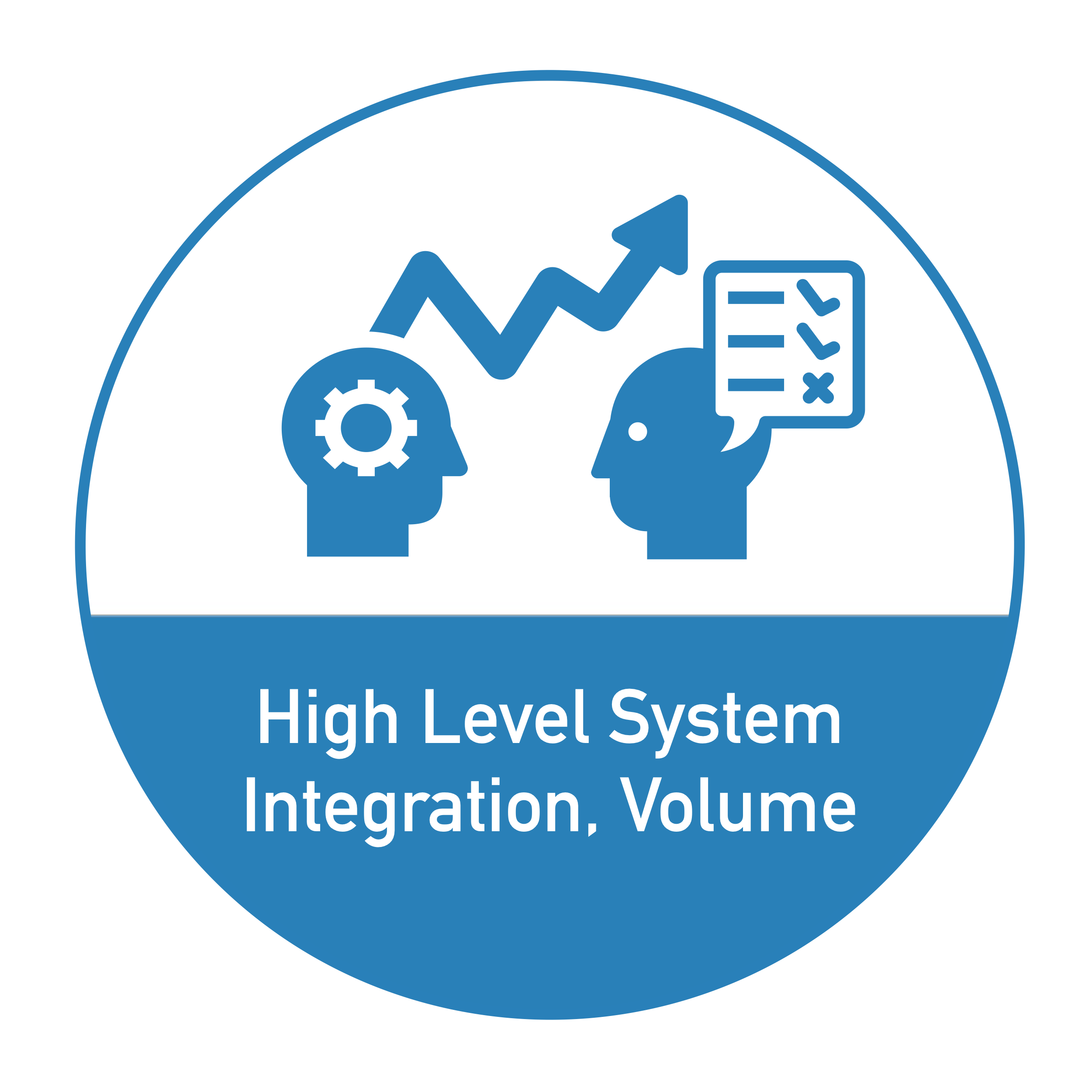 High level system integration